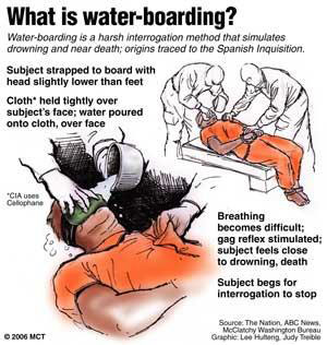 http://miscellany101.files.wordpress.com/2009/05/waterboarding.jpg